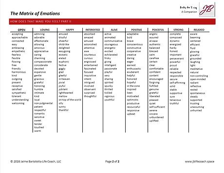 Matrix of Emotions p2.png