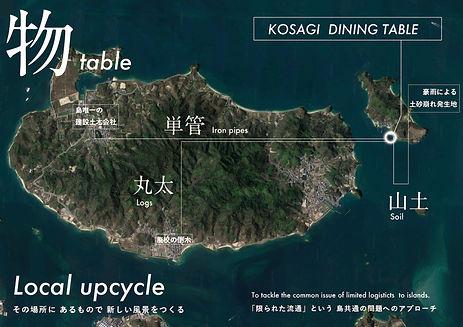 localupcycle物.jpg