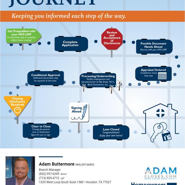 Home Loan Journey (1).jpg