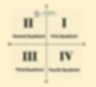 CNC_Quad_A.png