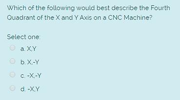CNC_Quad_Q.png