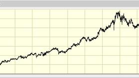 NIKE - компания с 4х кратным ростом. Для инвестиций музыка стихла. Пока...