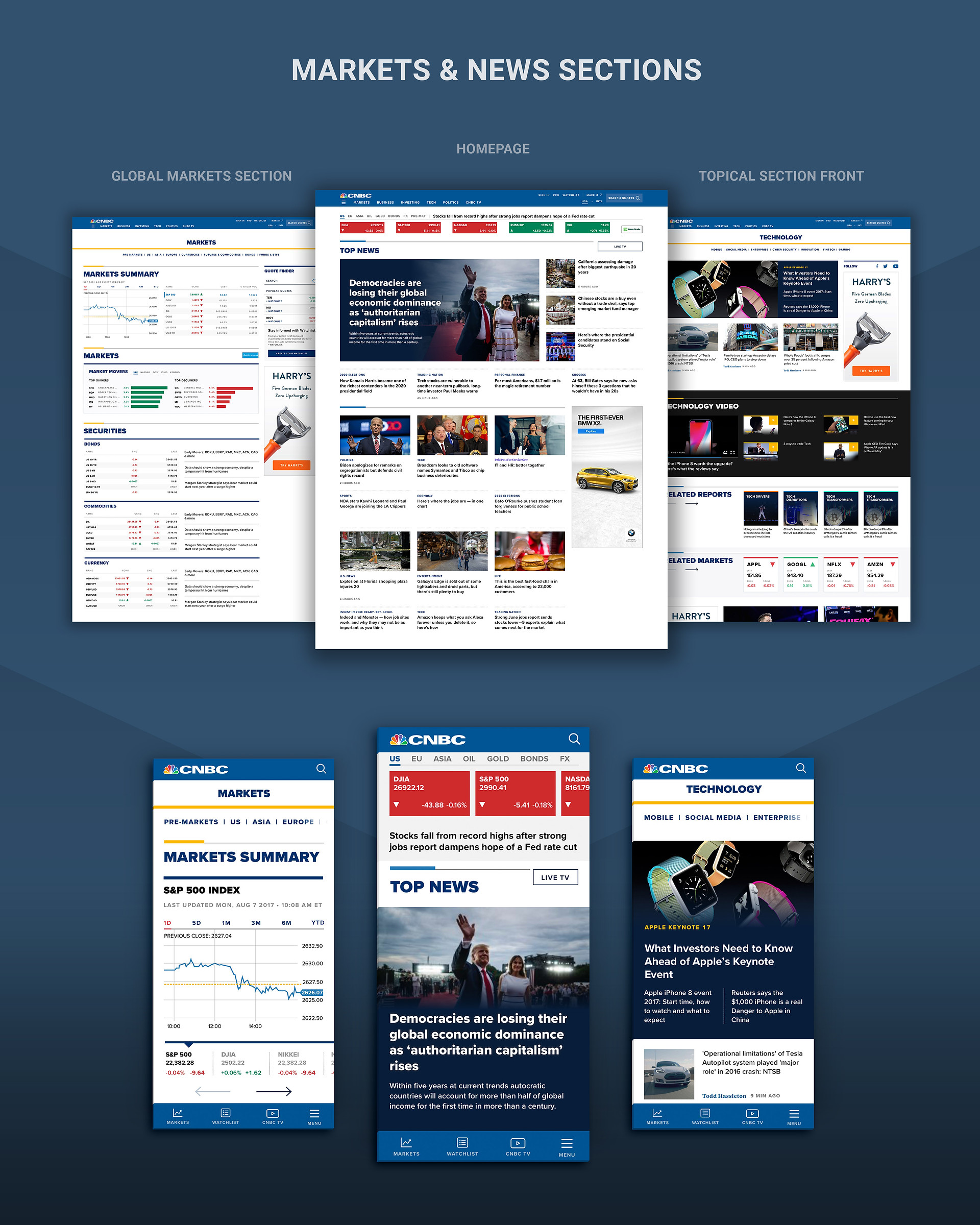 CNBC Redesign Markets and News