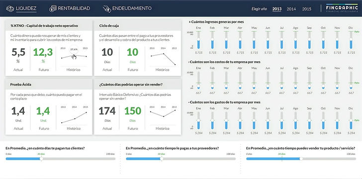 dashboard_financiero_analyticboard.jpg