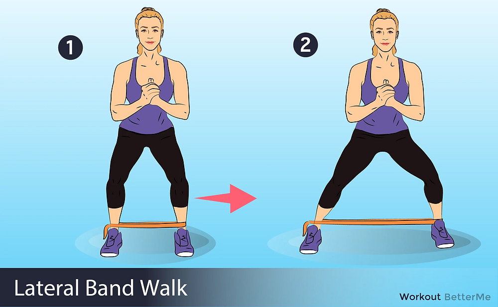 Diagram showing how to do a lateral band walk.