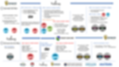 Infographie planning Gravel Trophyv1.2.p