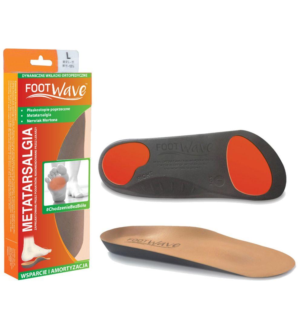 FootWave Metatarsalgia