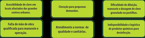 vantagens do gerador de cloro.png