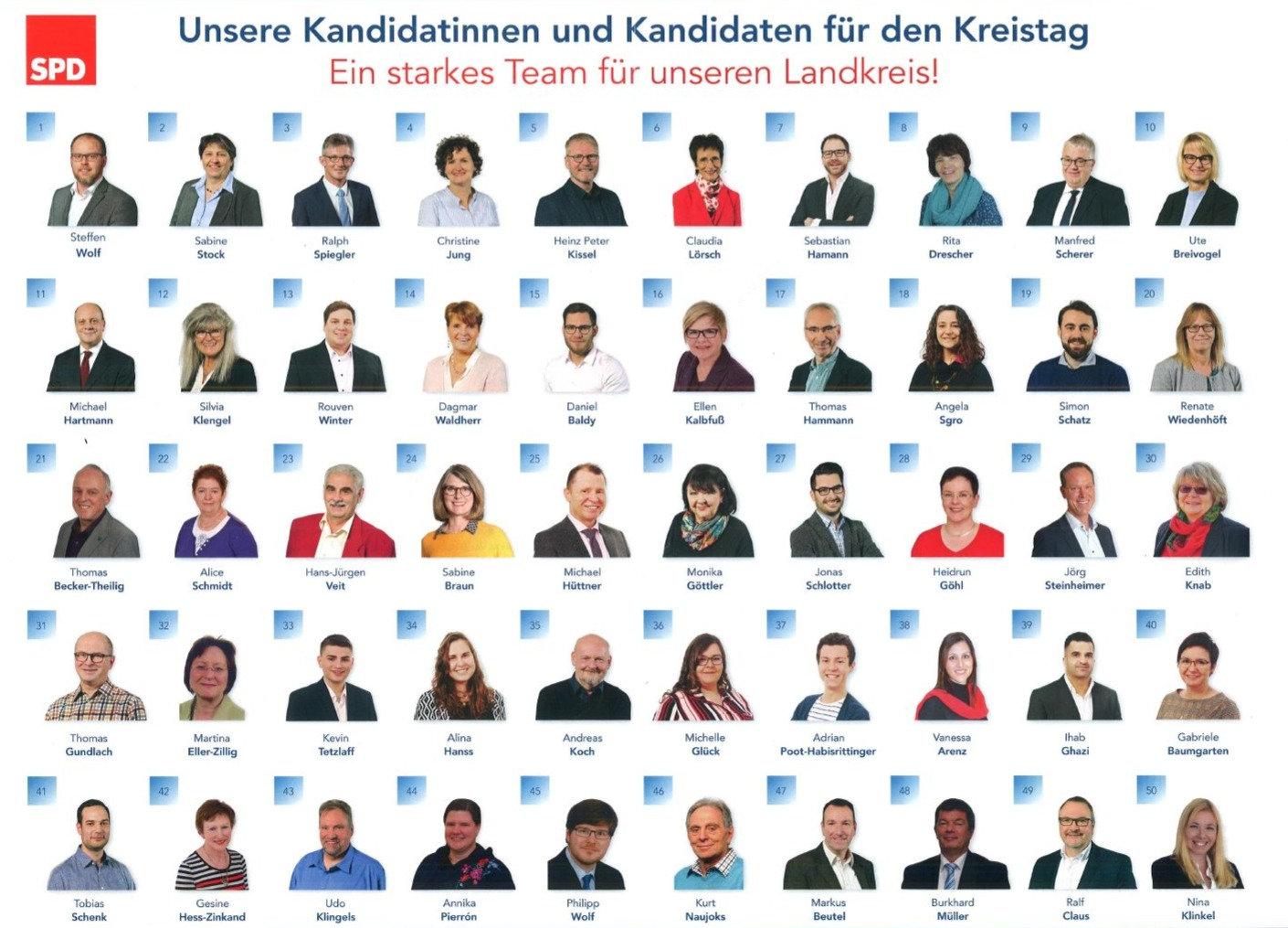 Liste Kreis_bearbeitet.jpg