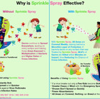 benefits-of-sprinkle-spray