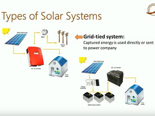 Harnessing Renewable Energies - Considerations