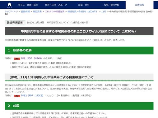 豊洲市場のPCR検査(陰性)のご報告