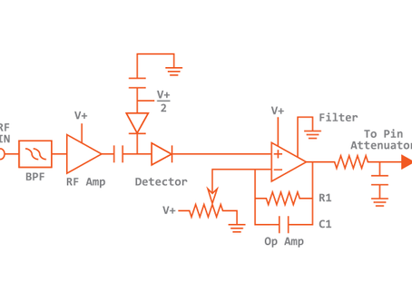 Automatic Gain Control, Part 01:  How AGC Circuits Control Levels, And Why We Still Need Them In Mo