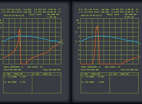 Automatic Gain Control, Part 02:  The Signal's Journey