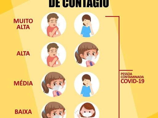 LAVRINHAS COMBATE A COVID-19