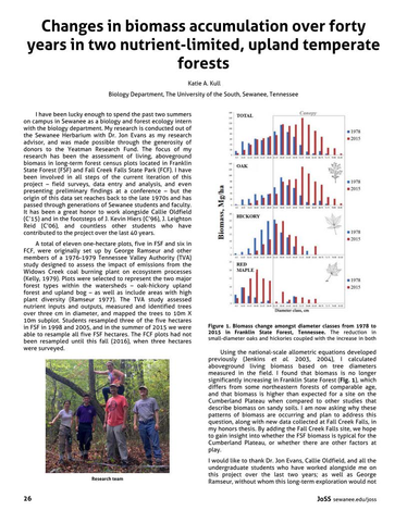 Katie Kull Chronicles Her Experience Conducting Forest Research in the Journal of Sewanee Science