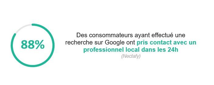 Agence de communication Nantes Loire Atlantique