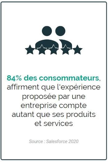 agence de webmarketing precom à Rennes, régie publicitaire de ouest-france