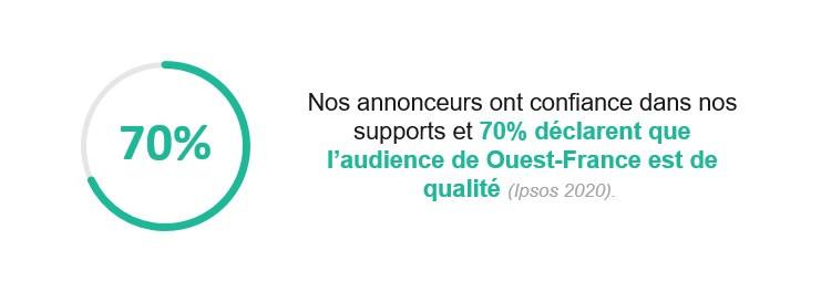 Régie publicitaire Ille et Vilaine Loire Atlantique