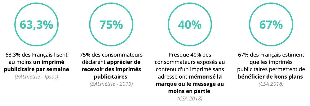 Régie publicitaire de Ouest-France Precom Habitat