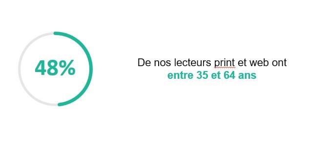 Agence publicitaire Nantes Loire Atlantique