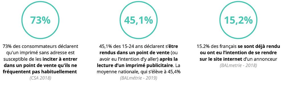 Agence de webmarketing et référencement Rennes Precom