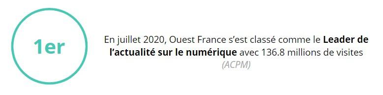 agence digitale à Nantes Loire Atlantique
