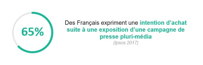 Agence publicitaire Ouest-France