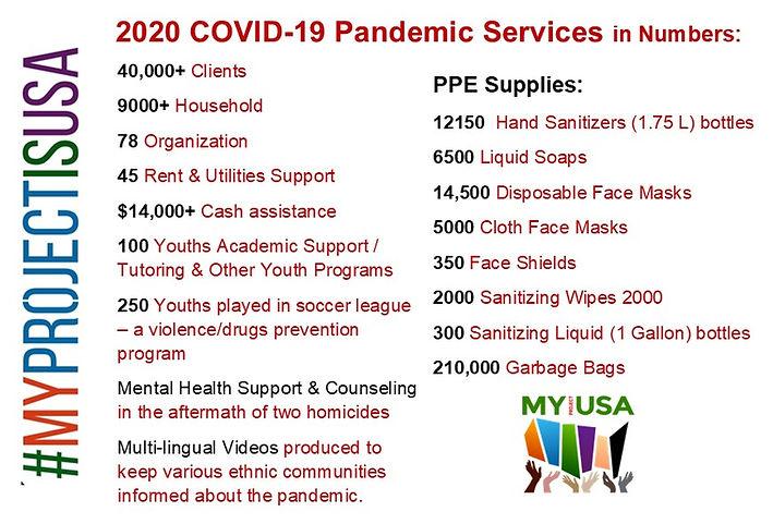 2020 COVID 19 service numbers meme.jpg