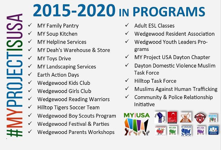 5 Yrs in Programs 2015-2020.jpg