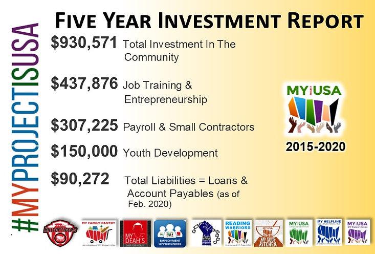 5 Yrs invest slide.jpg