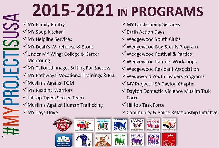 6 yr in programs meme 2021.jpg