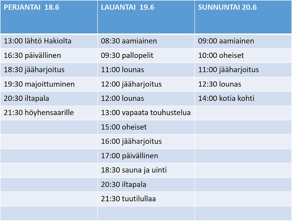 U8-10 ohjelma.png