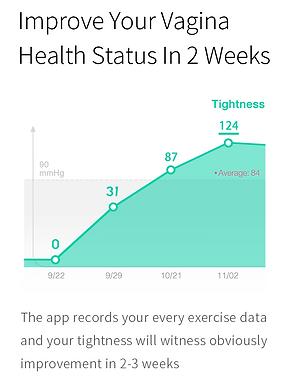 Sistalk.uk Monster Pub App Vagin Health Status
