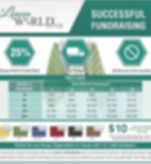 Linen World & More Fundraising