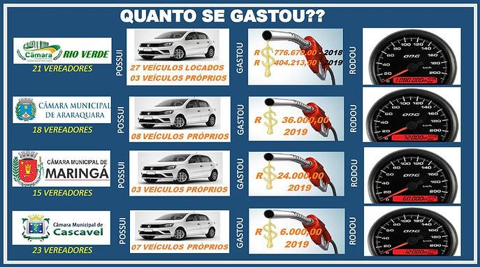 Gastos Combustivel 1.jpeg