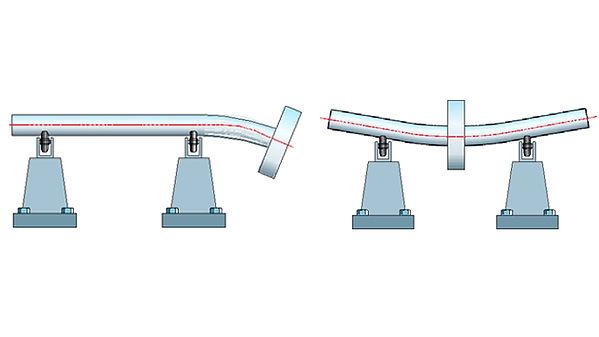 şaft ağırlı nedeniyle oluşan seğime örnek