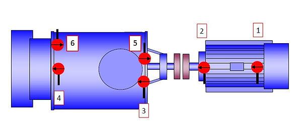 Ekipman diyagramı ve ölçüm noktaları
