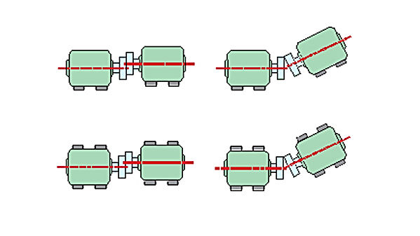makine şaftlarında dikey offset, dikey açısallık, yatay ofset, yatay açısallık