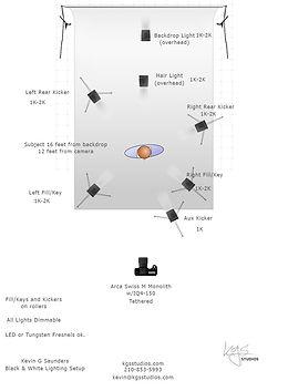 Remote Black and White Lighting Diagram