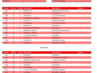 //29. Frauen-Hallenturnier VfB Unzhurst//