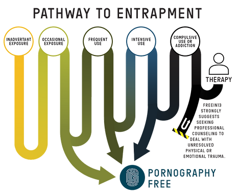 pathway_to_entrapment.png