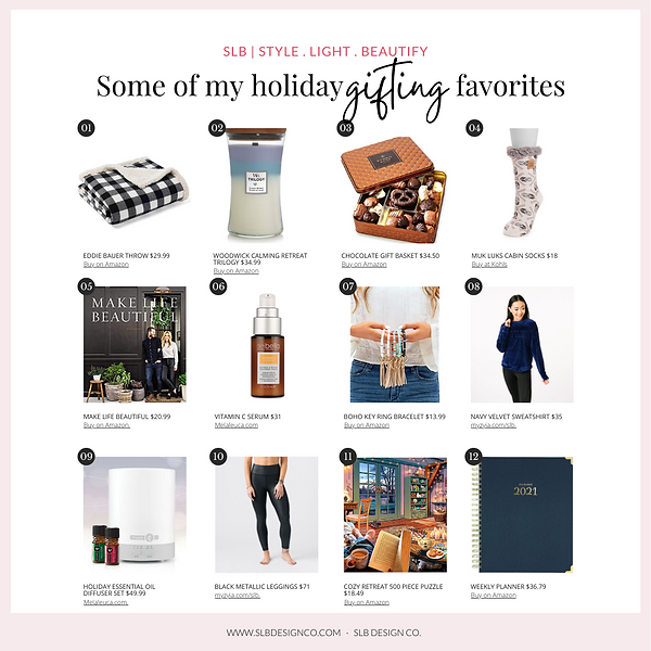 2020 Favorites - Gift Guide.png
