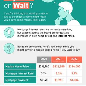 지금 집을 사야 할까요? 아니면 내년까지 기다려야 할까요?