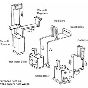집 관리 101 - 1. Heating system