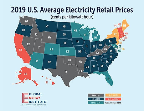 2019 energy rates by state.jpg