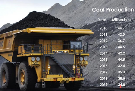2020%2520Coal%2520Production_edited_edited.png