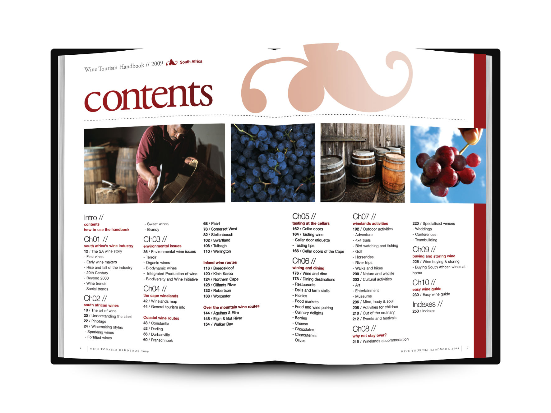 WTHB Guide, Contents Pages