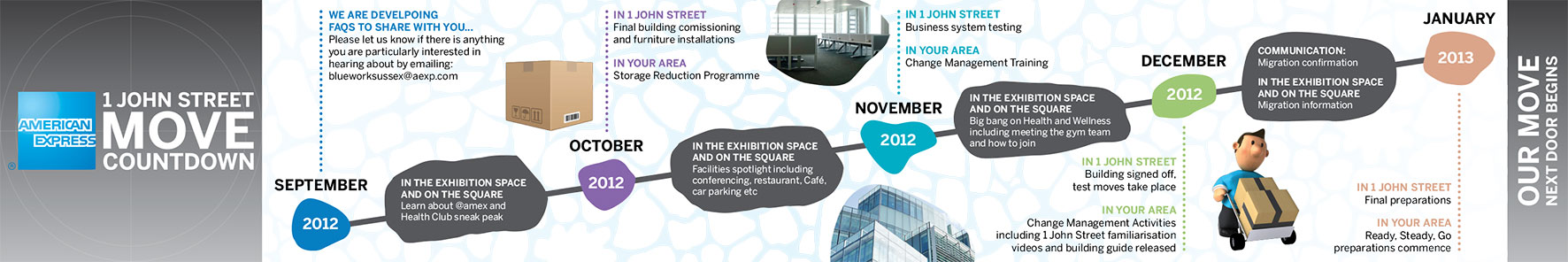 AMEX New Building Time Line Poster