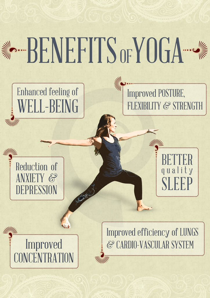 Yoga- Gentle mix of Strength and Restore